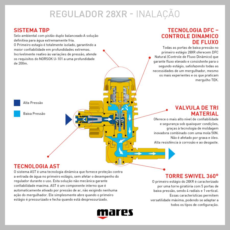 Regulador Mares 28XR / HR - NR Mergulho Técnico